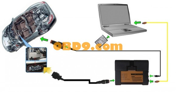 BMW ICOM A2+B+C Diagnostic & Programming Tool Connection